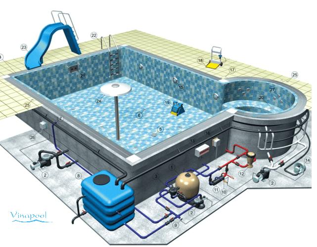 Hệ thống lọc hồ bơi